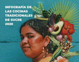 Infografía de Cocinas tradicionales de Sucre 2021